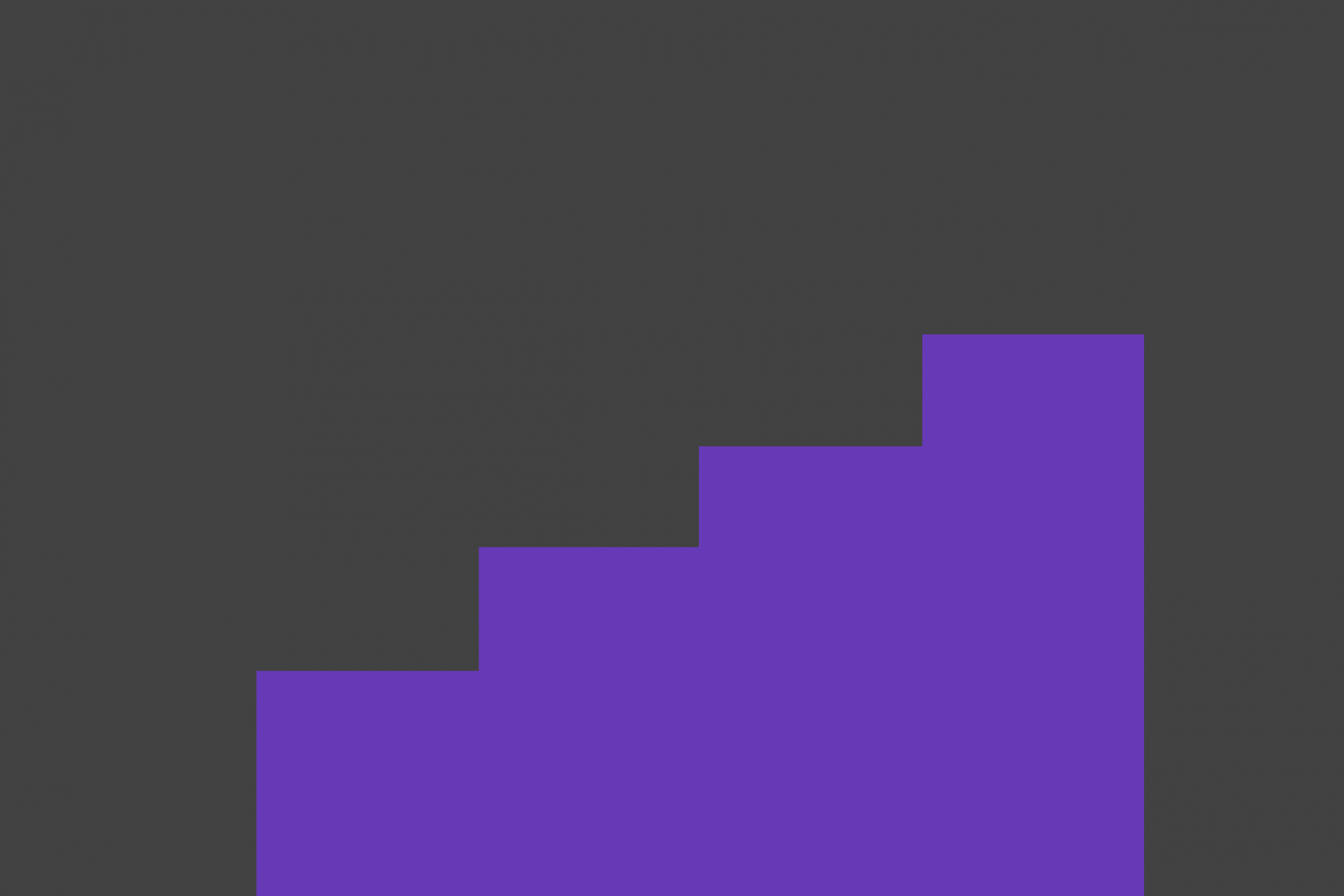 a progression bar